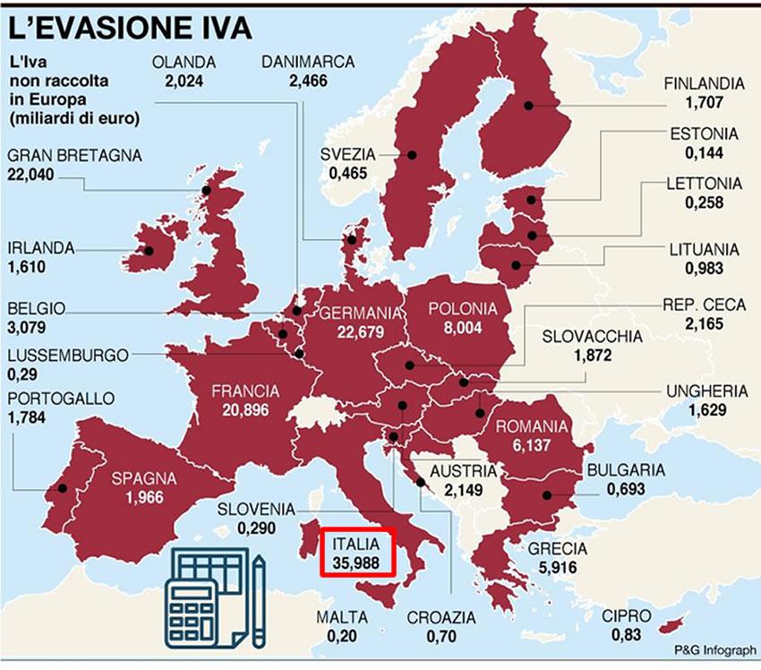 Evasione Fiscale negli altri paesi