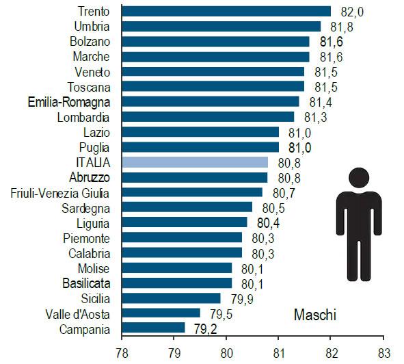 La questione demografica