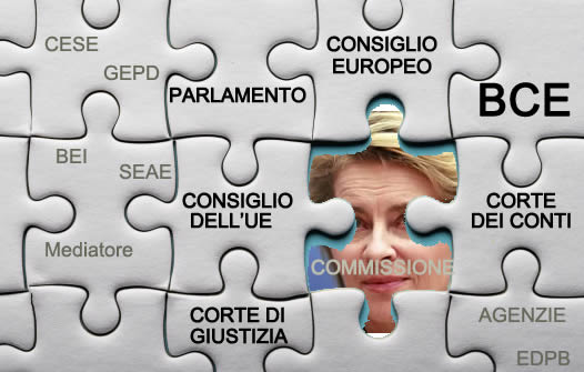UE quadro istituzionale